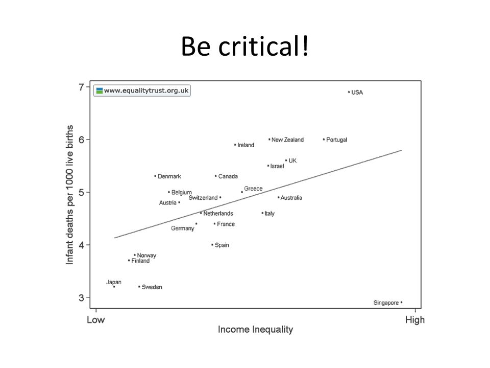 Be critical!