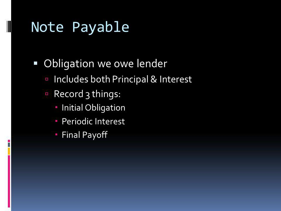 Note Payable Obligation we owe lender Includes both Principal & Interest Record 3 things: Initial Obligation Periodic Interest Final Payoff