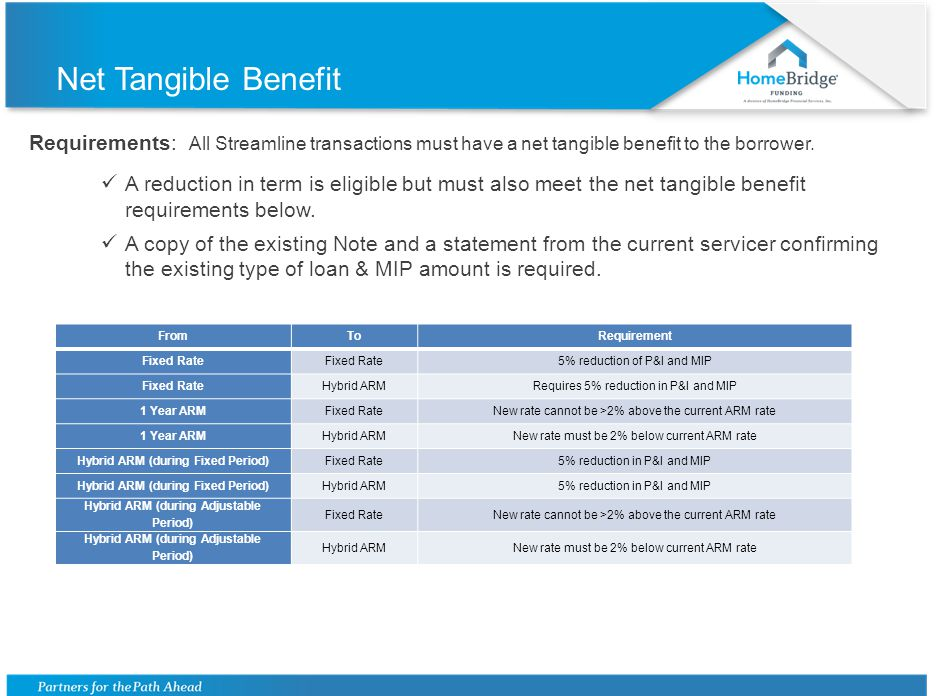 Requirements: All Streamline transactions must have a net tangible benefit to the borrower.