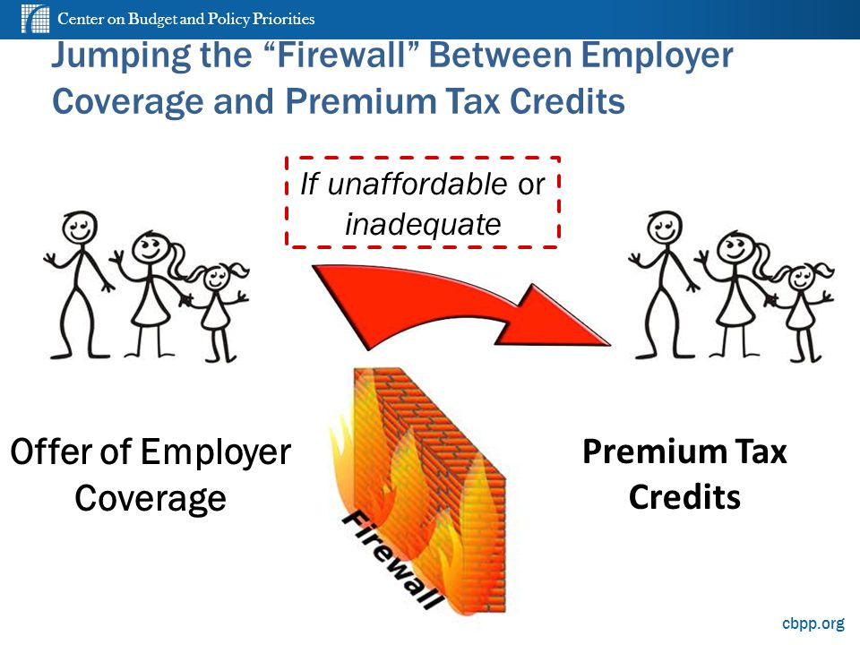 Center on Budget and Policy Priorities cbpp.org Jumping the Firewall Between Employer Coverage and Premium Tax Credits Premium Tax Credits Offer of Employer Coverage If unaffordable or inadequate