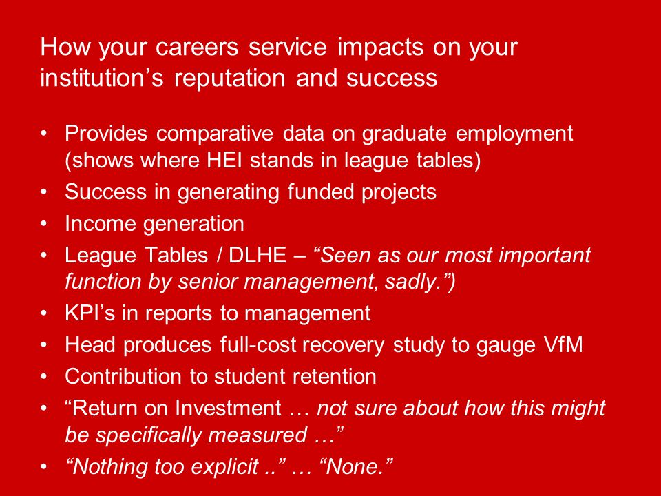 How your careers service impacts on your institutions reputation and success Provides comparative data on graduate employment (shows where HEI stands in league tables) Success in generating funded projects Income generation League Tables / DLHE – Seen as our most important function by senior management, sadly.) KPIs in reports to management Head produces full-cost recovery study to gauge VfM Contribution to student retention Return on Investment … not sure about how this might be specifically measured … Nothing too explicit..