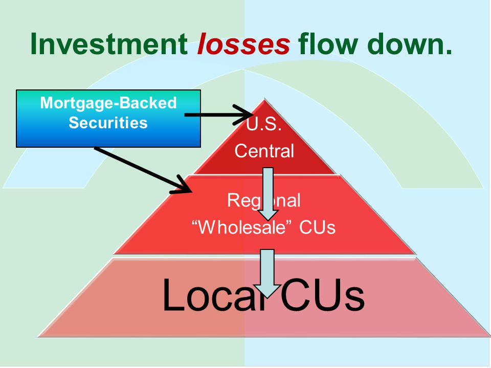 Investment losses flow down. U.S.