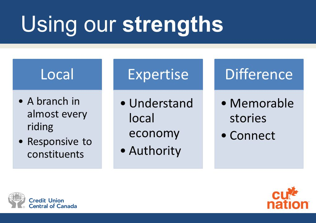 Using our strengths Local A branch in almost every riding Responsive to constituents Expertise Understand local economy Authority Difference Memorable stories Connect