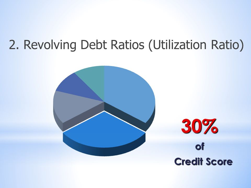 30%of Credit Score Credit Score 2. Revolving Debt Ratios (Utilization Ratio)