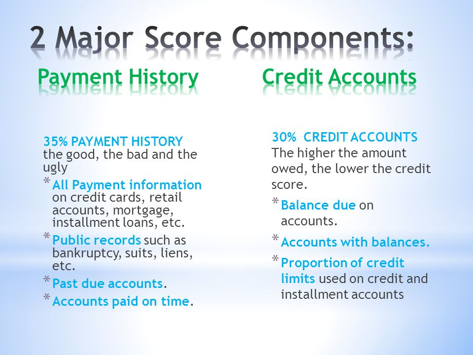 35% PAYMENT HISTORY the good, the bad and the ugly * All Payment information on credit cards, retail accounts, mortgage, installment loans, etc.