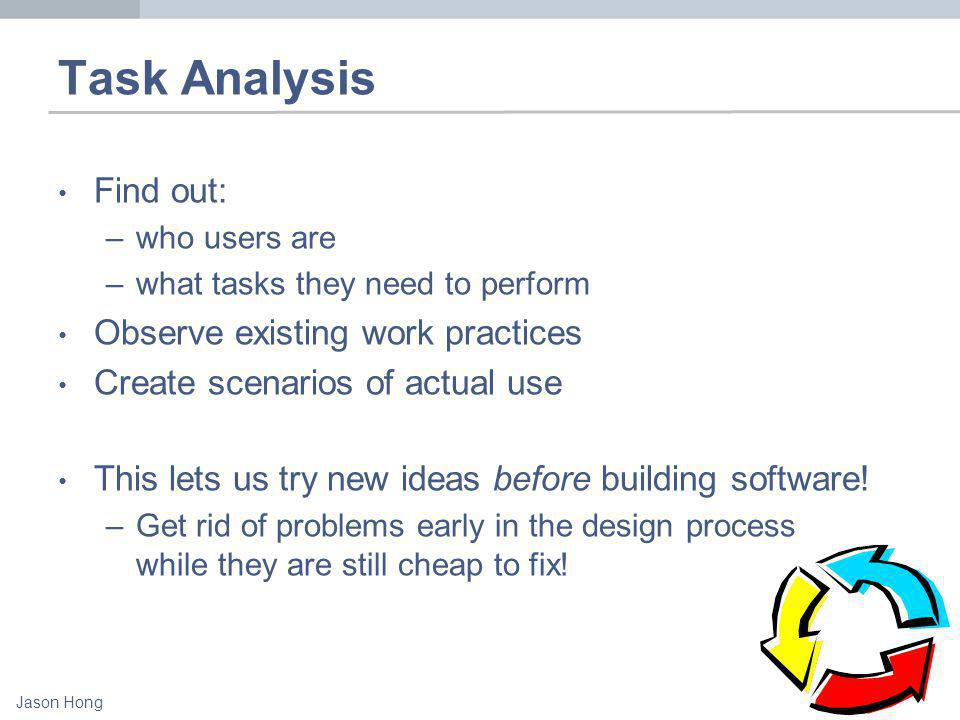 Jason Hong Task Analysis Find out: –who users are –what tasks they need to perform Observe existing work practices Create scenarios of actual use This lets us try new ideas before building software.