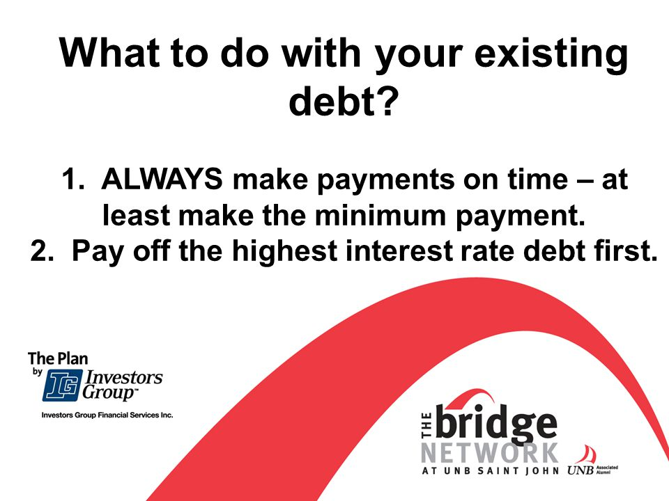 What to do with your existing debt.1.