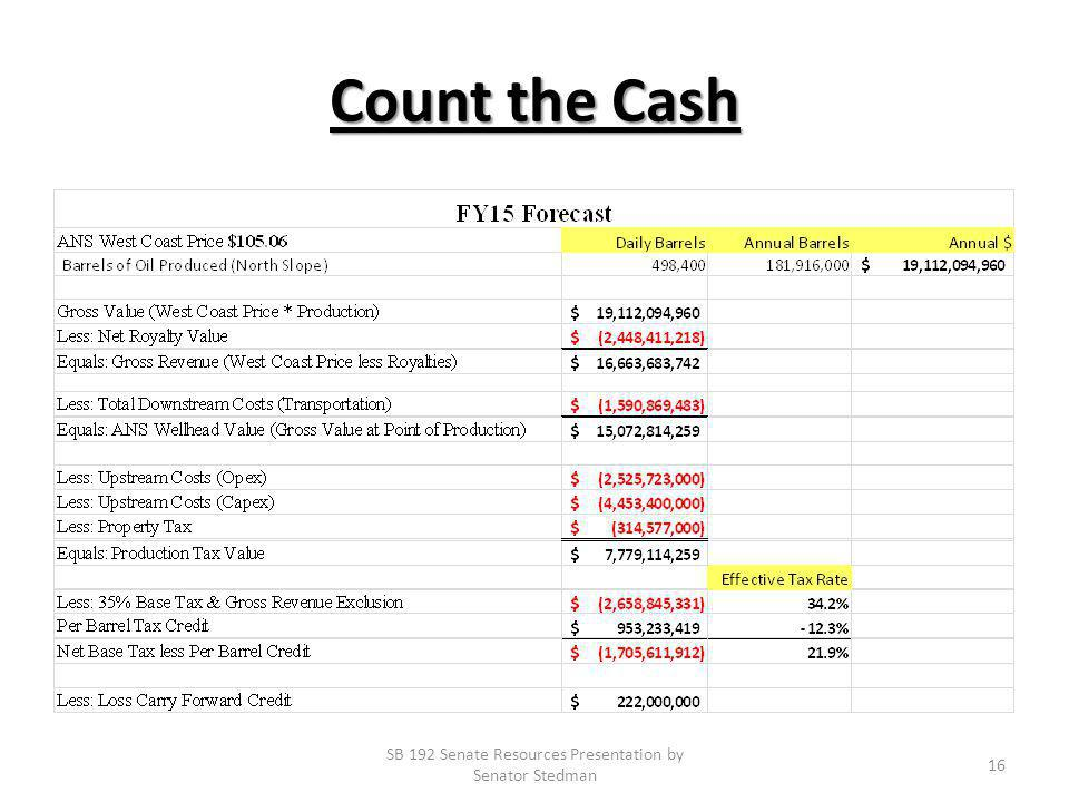 Count the Cash SB 192 Senate Resources Presentation by Senator Stedman 16