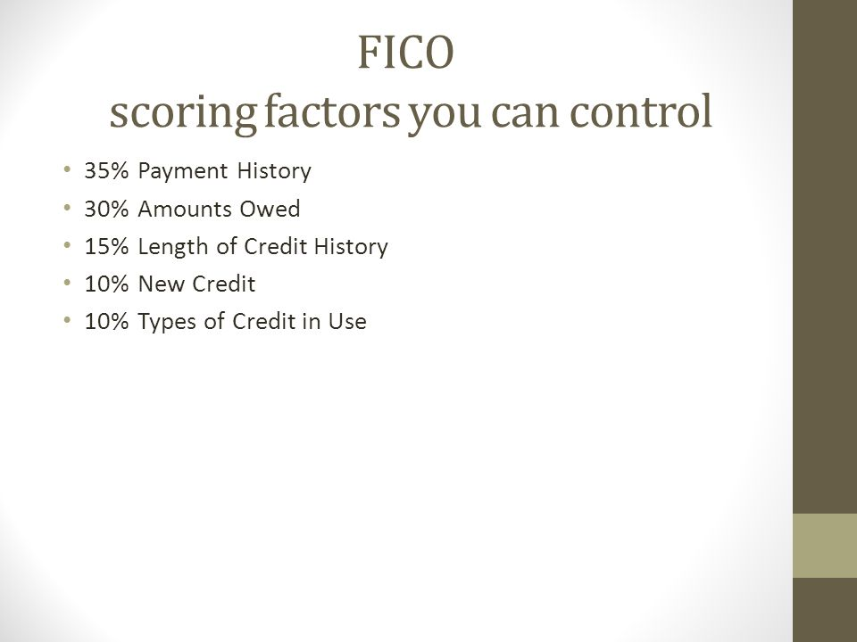 FICO scoring factors you can control 35% Payment History 30%Amounts Owed 15%Length of Credit History 10%New Credit 10%Types of Credit in Use