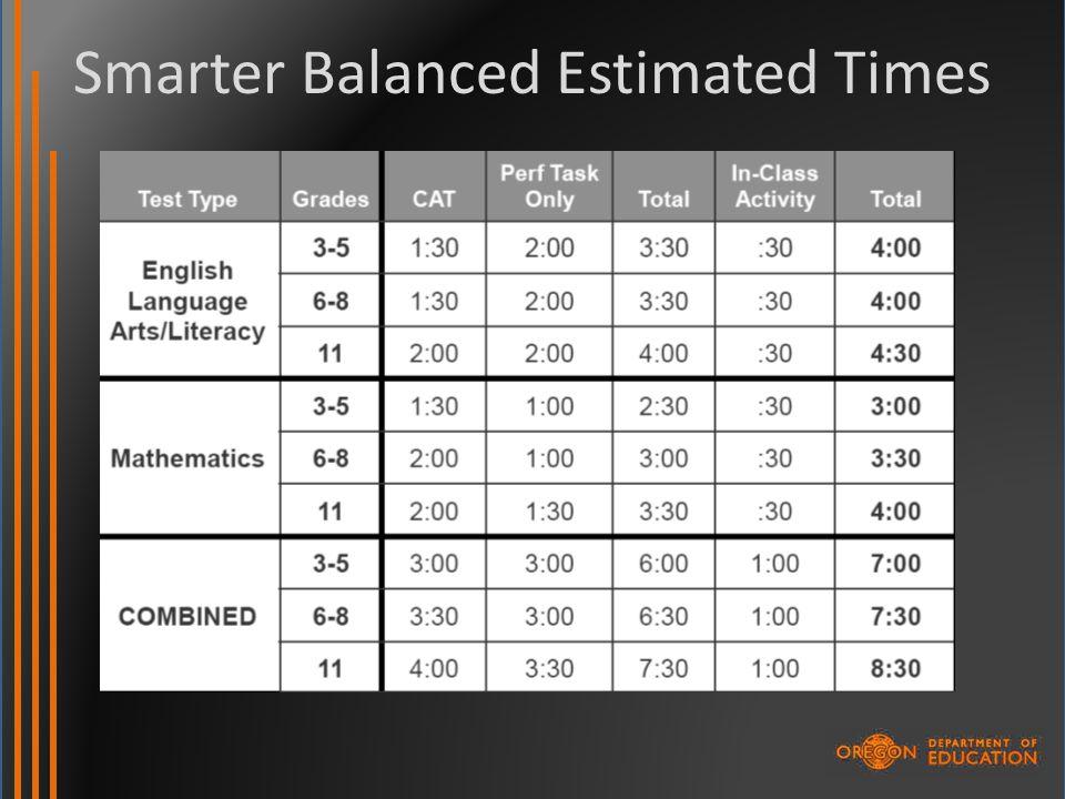 Smarter Balanced Estimated Times