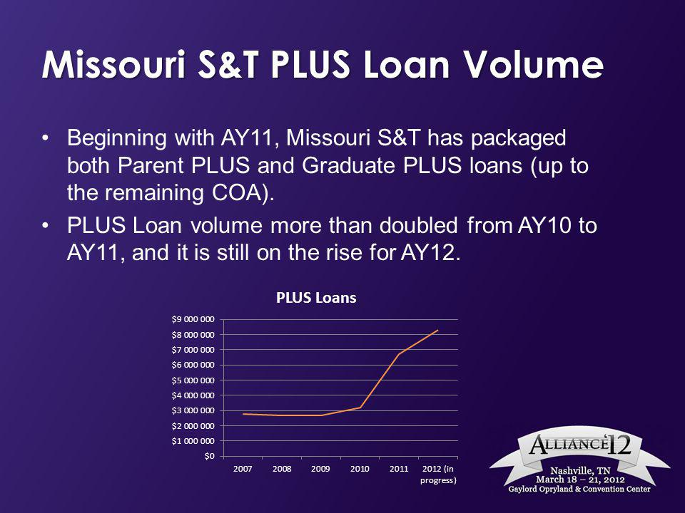 Missouri S&T PLUS Loan Volume Beginning with AY11, Missouri S&T has packaged both Parent PLUS and Graduate PLUS loans (up to the remaining COA). PLUS