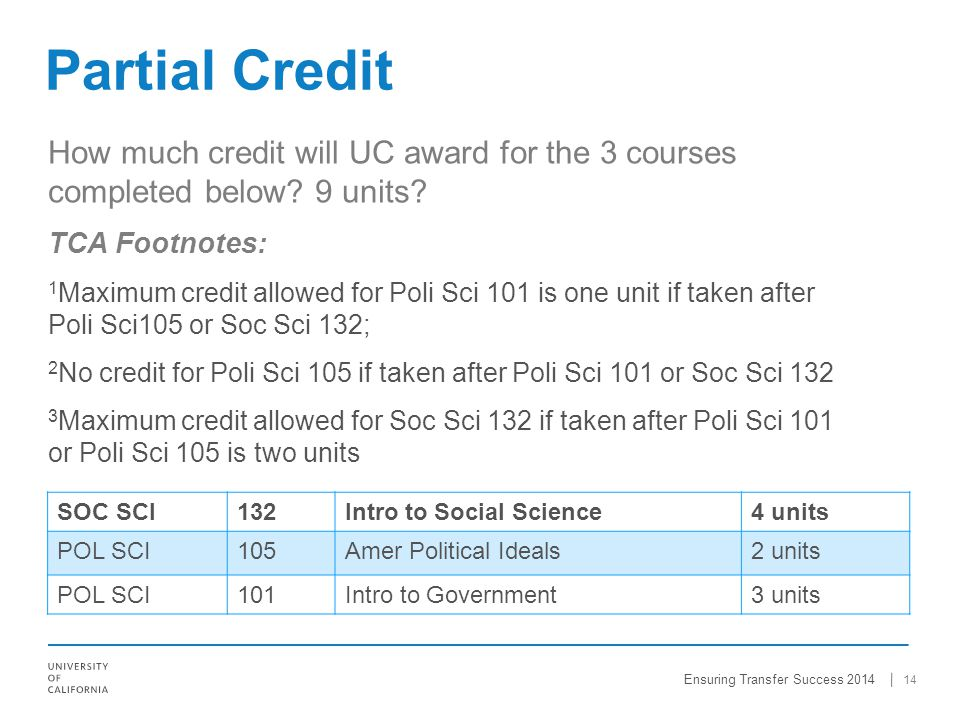 How much credit will UC award for the 3 courses completed below? 9 units? TCA Footnotes: 1 Maximum credit allowed for Poli Sci 101 is one unit if take