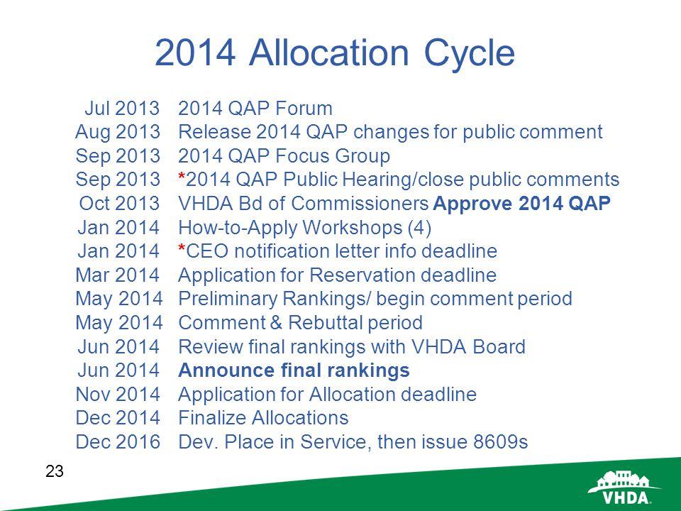 23 2014 Allocation Cycle Jul 20132014 QAP Forum Aug 2013Release 2014 QAP changes for public comment Sep 20132014 QAP Focus Group Sep 2013*2014 QAP Pub