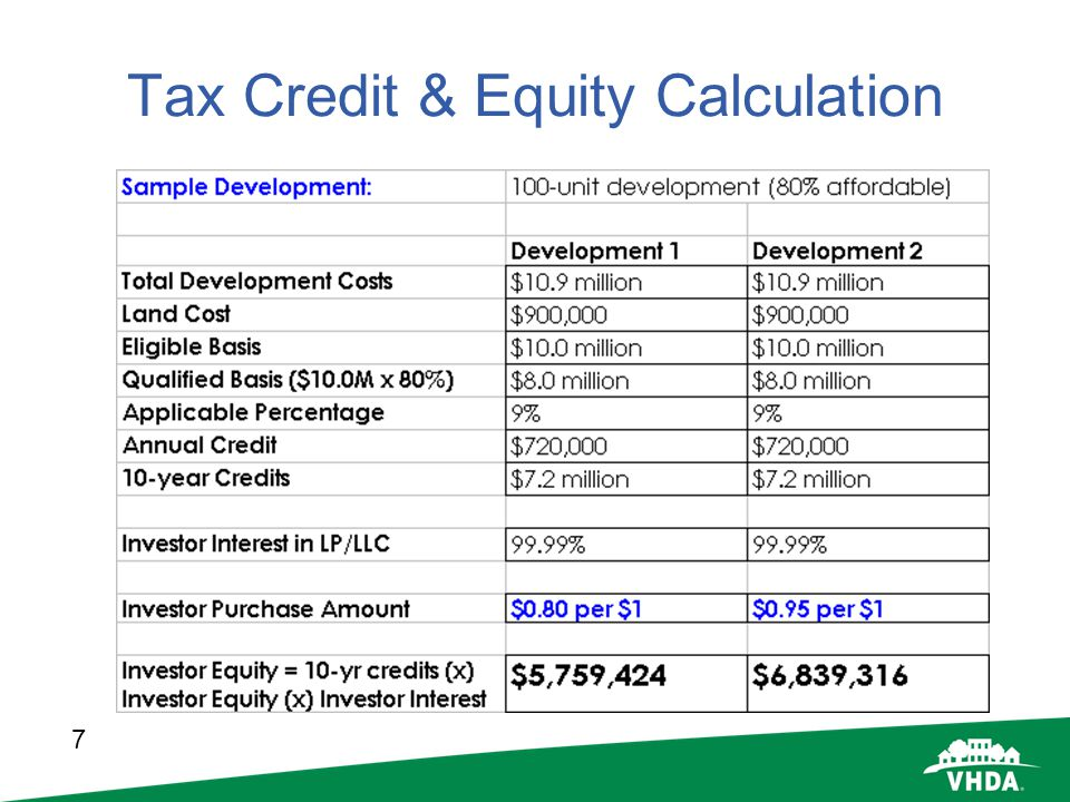 7 Tax Credit & Equity Calculation