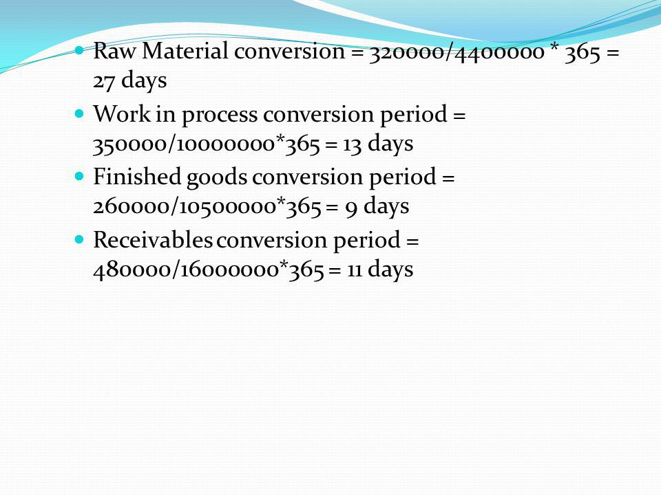 Raw Material conversion = 320000/4400000 * 365 = 27 days Work in process conversion period = 350000/10000000*365 = 13 days Finished goods conversion p