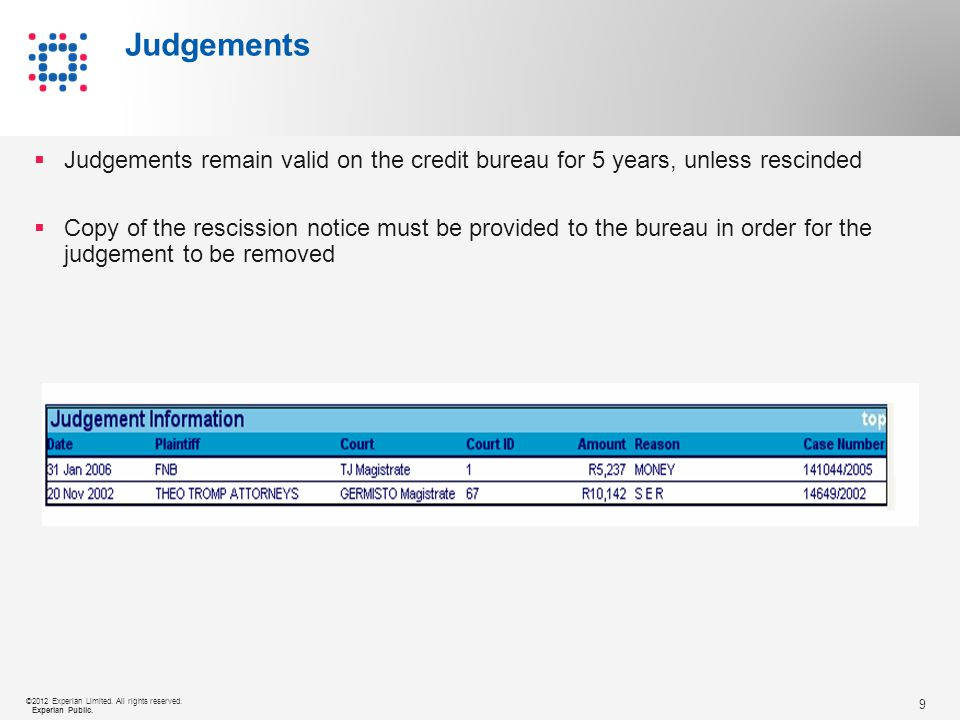 9 ©2012 Experian Limited.All rights reserved. Experian Public.