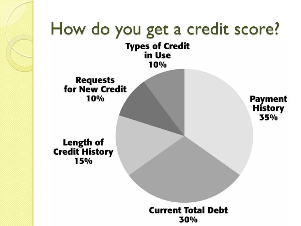 How do you get a credit score