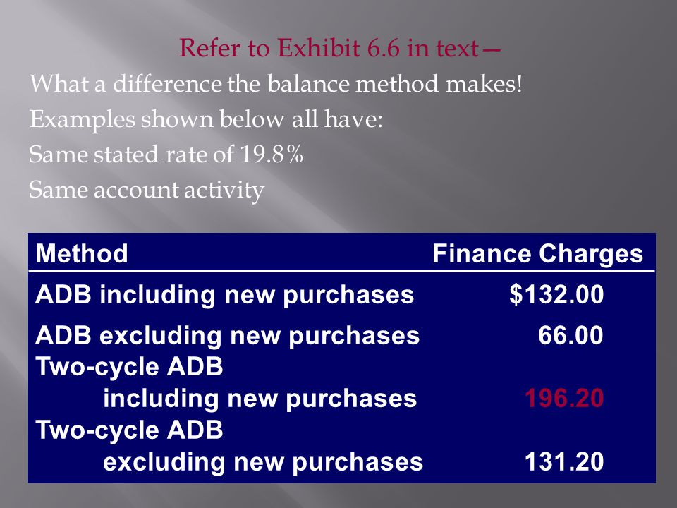 Refer to Exhibit 6.6 in text What a difference the balance method makes.