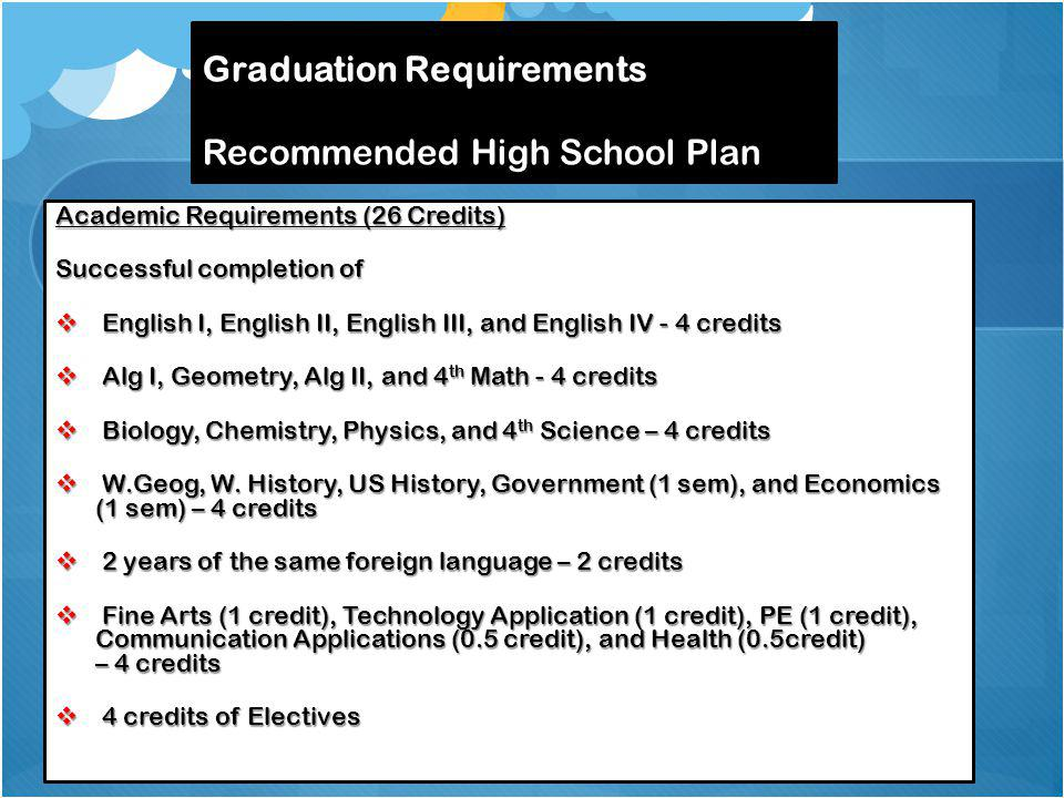Graduation Requirements Recommended High School Plan Academic Requirements (26 Credits) Successful completion of English I, English II, English III, and English IV - 4 credits English I, English II, English III, and English IV - 4 credits Alg I, Geometry, Alg II, and 4 th Math - 4 credits Alg I, Geometry, Alg II, and 4 th Math - 4 credits Biology, Chemistry, Physics, and 4 th Science – 4 credits Biology, Chemistry, Physics, and 4 th Science – 4 credits W.Geog, W.