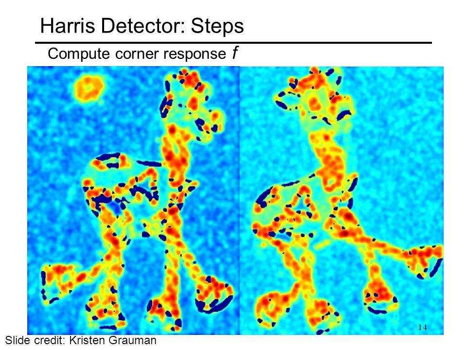Harris Detector: Steps Compute corner response f Slide credit: Kristen Grauman 14