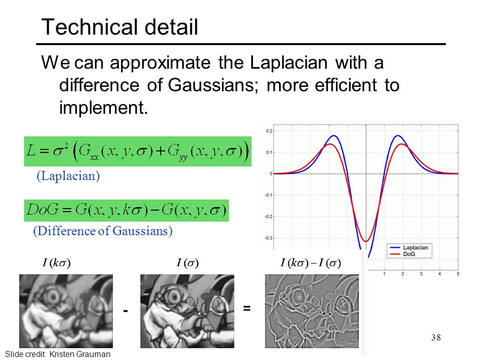 We can approximate the Laplacian with a difference of Gaussians; more efficient to implement.