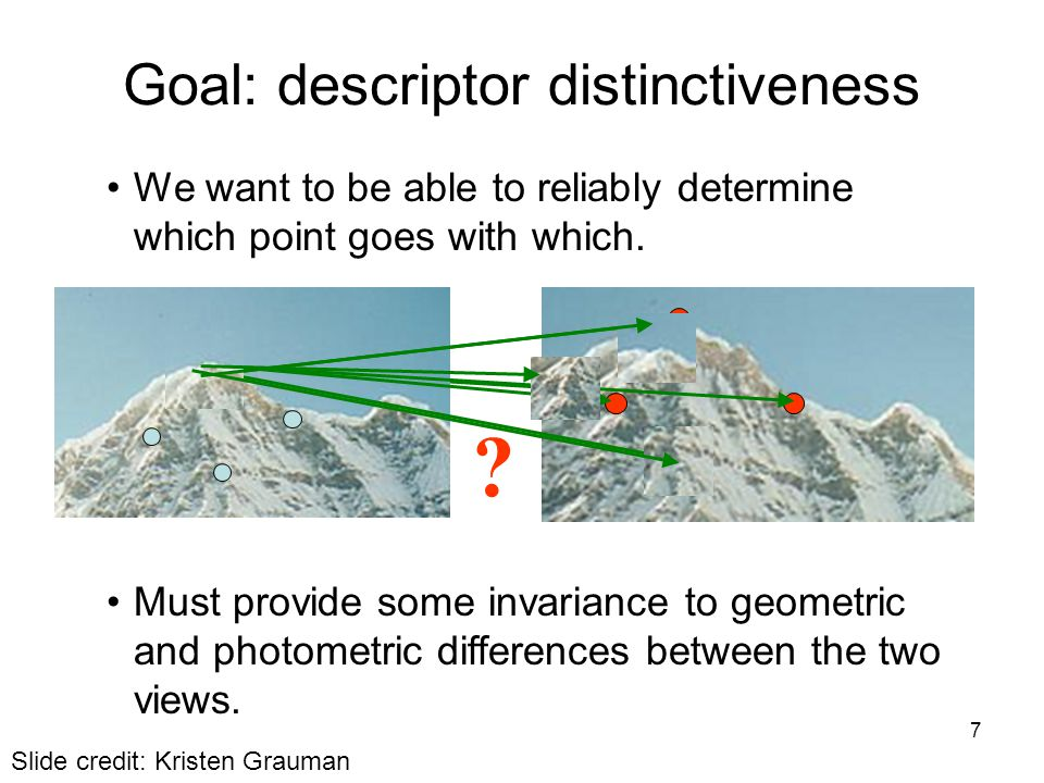 Goal: descriptor distinctiveness We want to be able to reliably determine which point goes with which.