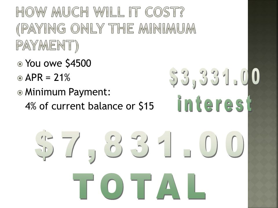 You owe $4500 APR = 21% Minimum Payment: 4% of current balance or $15