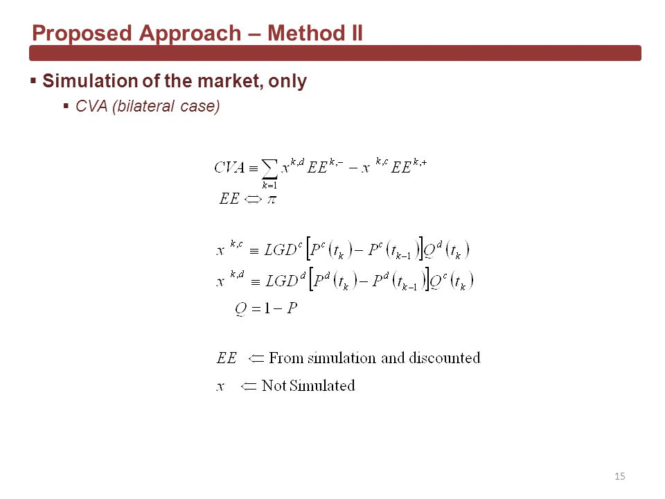 Proposed Approach – Method II Simulation of the market, only CVA (bilateral case) 15
