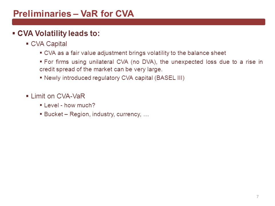 CVA Volatility leads to: CVA Capital CVA as a fair value adjustment brings volatility to the balance sheet For firms using unilateral CVA (no DVA), the unexpected loss due to a rise in credit spread of the market can be very large.