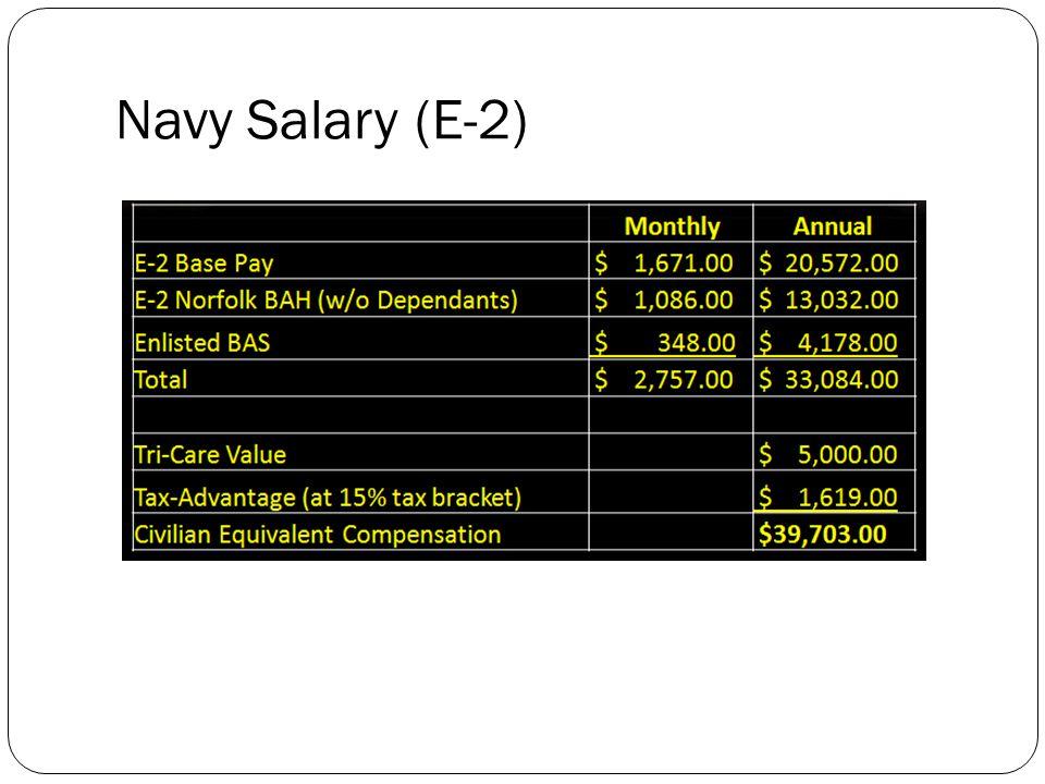 Navy Salary (E-2)