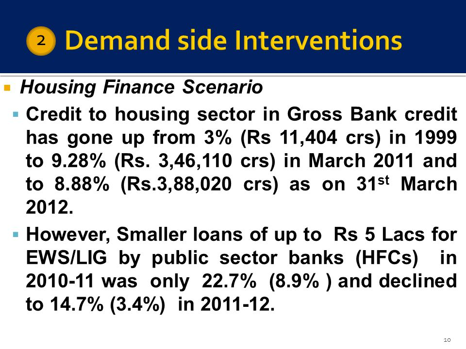 Housing Finance Scenario Credit to housing sector in Gross Bank credit has gone up from 3% (Rs 11,404 crs) in 1999 to 9.28% (Rs. 3,46,110 crs) in Marc