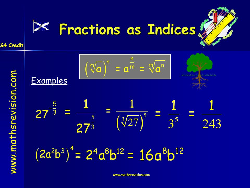 www.mathsrevision.com Fractions as Indices Examples S4 Credit