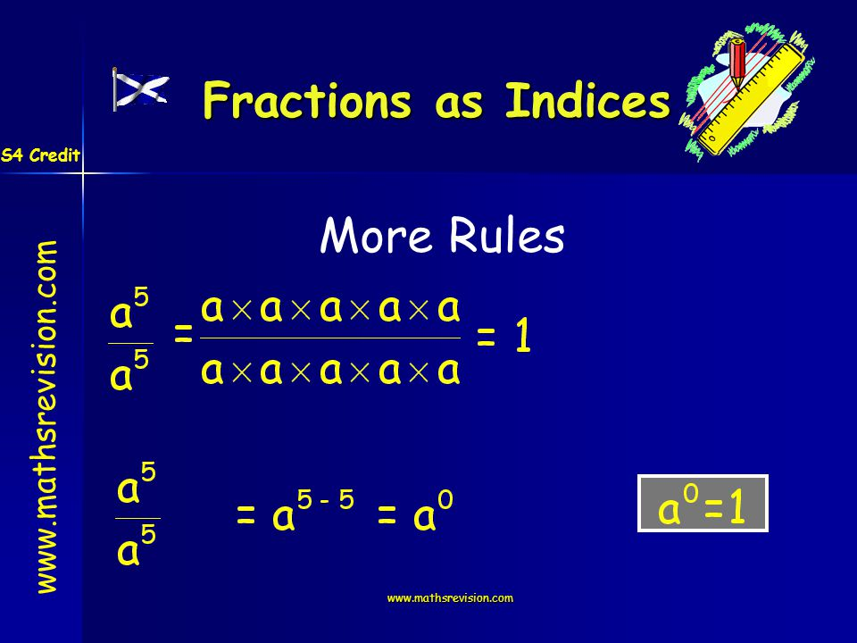 www.mathsrevision.com More Rules Fractions as Indices S4 Credit