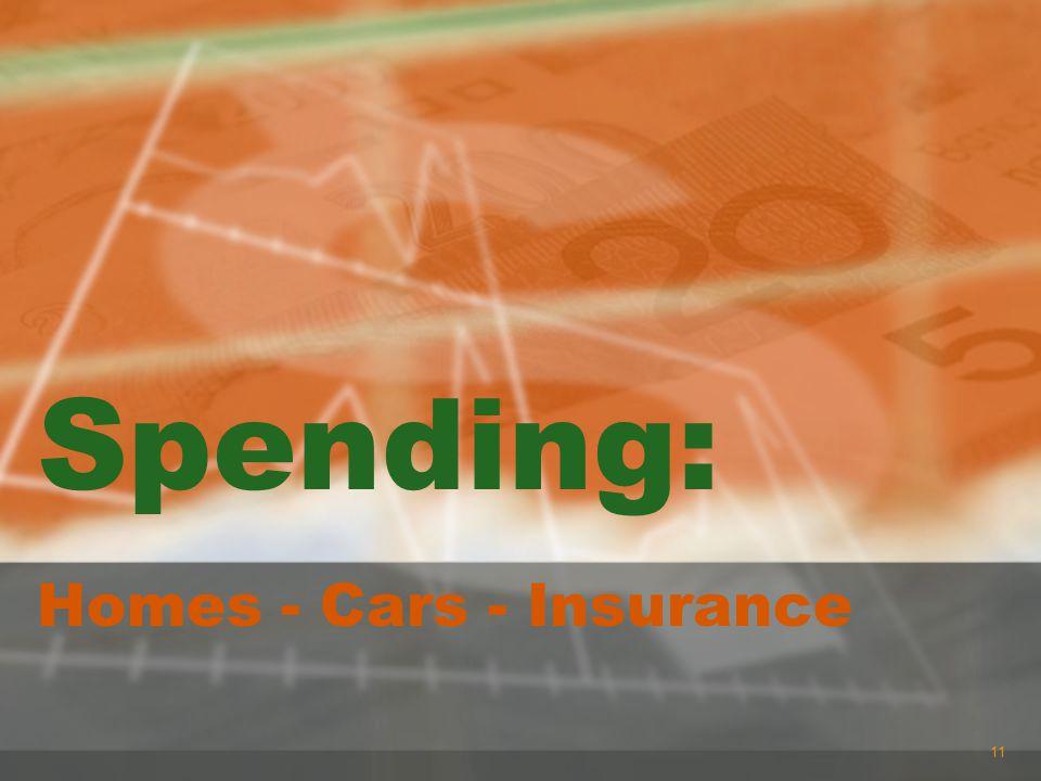 Homes - Cars - Insurance Spending: 11