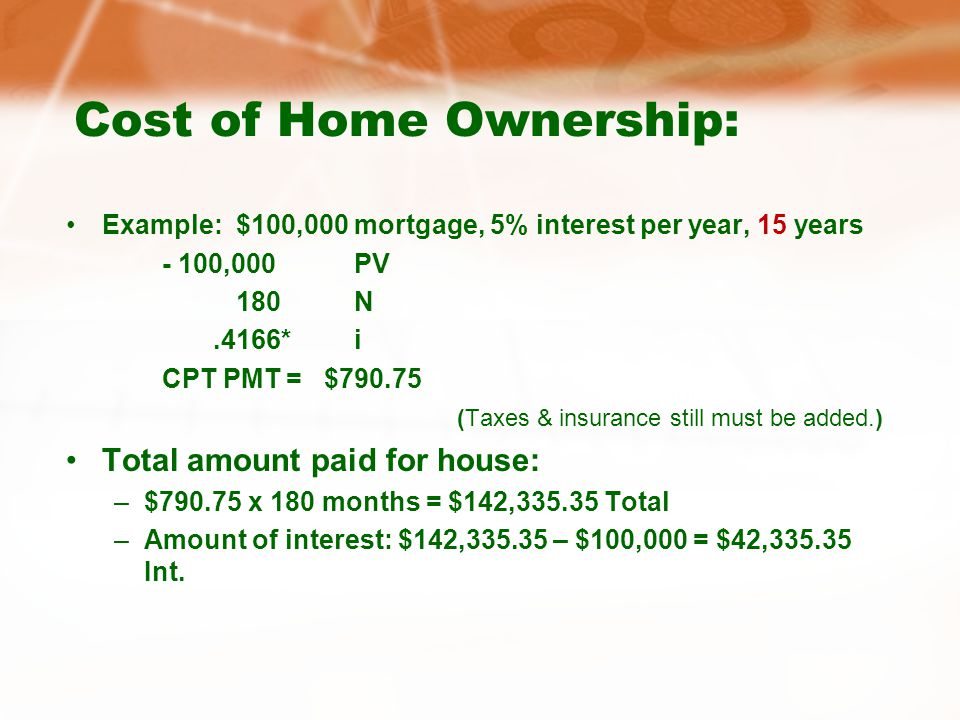 Cost of Home Ownership: Example: $100,000 mortgage, 5% interest per year, 15 years - 100,000PV 180N.4166*i CPT PMT = $790.75 (Taxes & insurance still must be added.) Total amount paid for house: –$790.75 x 180 months = $142,335.35 Total –Amount of interest: $142,335.35 – $100,000 = $42,335.35 Int.