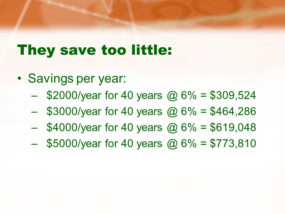 They save too little: Savings per year: – $2000/year for 40 years @ 6% = $309,524 – $3000/year for 40 years @ 6% = $464,286 – $4000/year for 40 years @ 6% = $619,048 – $5000/year for 40 years @ 6% = $773,810
