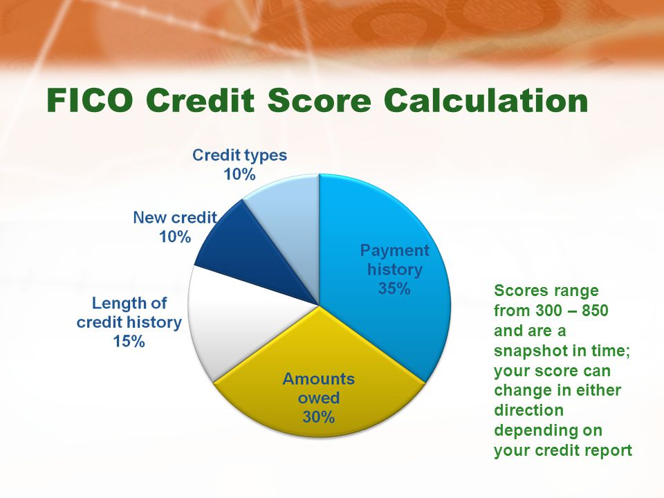 FICO Credit Score Calculation Scores range from 300 – 850 and are a snapshot in time; your score can change in either direction depending on your credit report