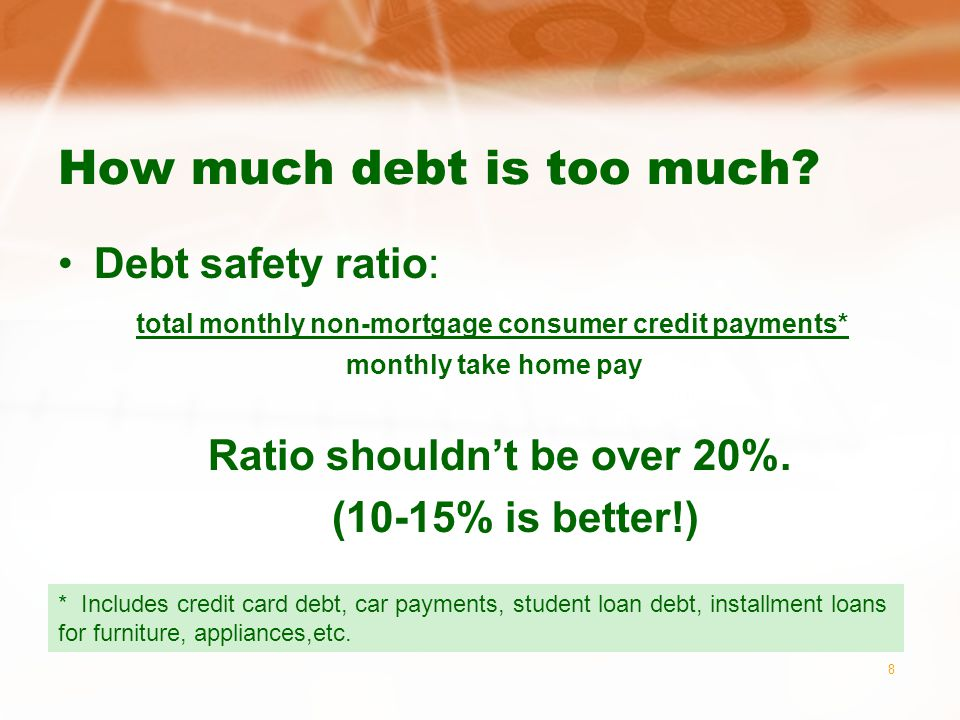 9 Other debt ratios often used: Debt ratio: total debt total assets (Financial planners would recommend 50% or less) Debt Service Coverage: take-home pay debt service charges* Principal and interest on mortgage, car, furniture & appliance loans, student loans, and other installment payments (Financial planners would recommend a ratio of 3.0 or better.)