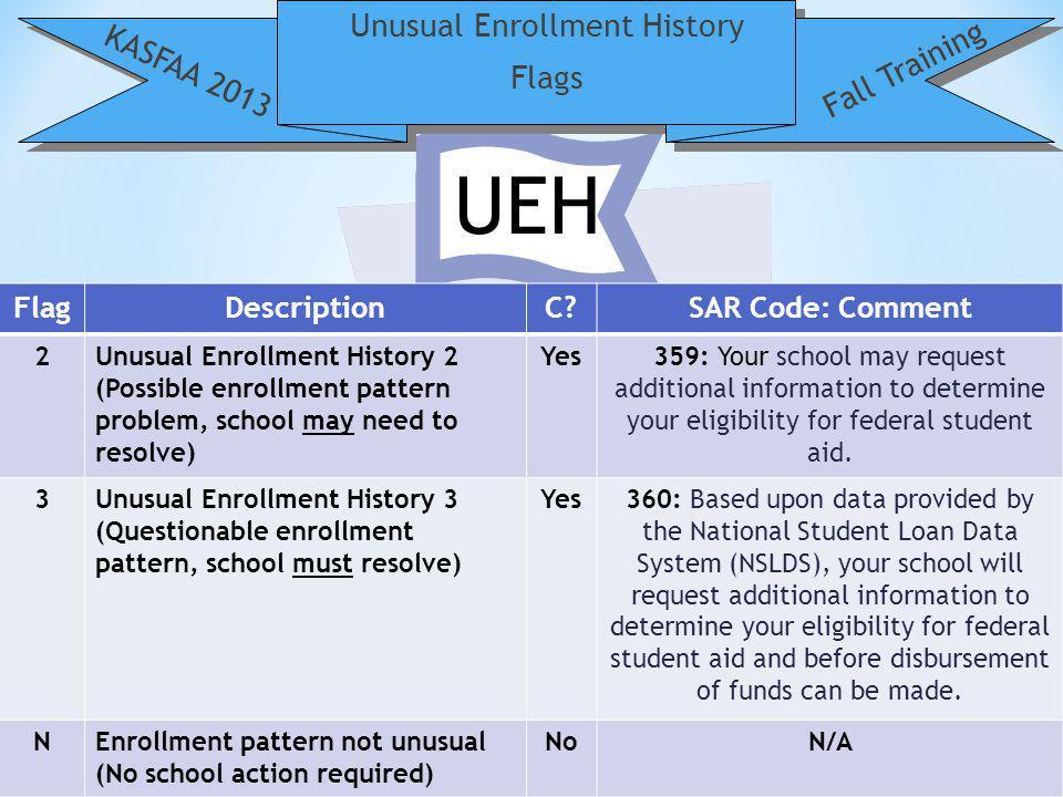 Unusual Enrollment History NASFAA AskRegs Knowledgebase KASFAA 2013 Fall Training 5.