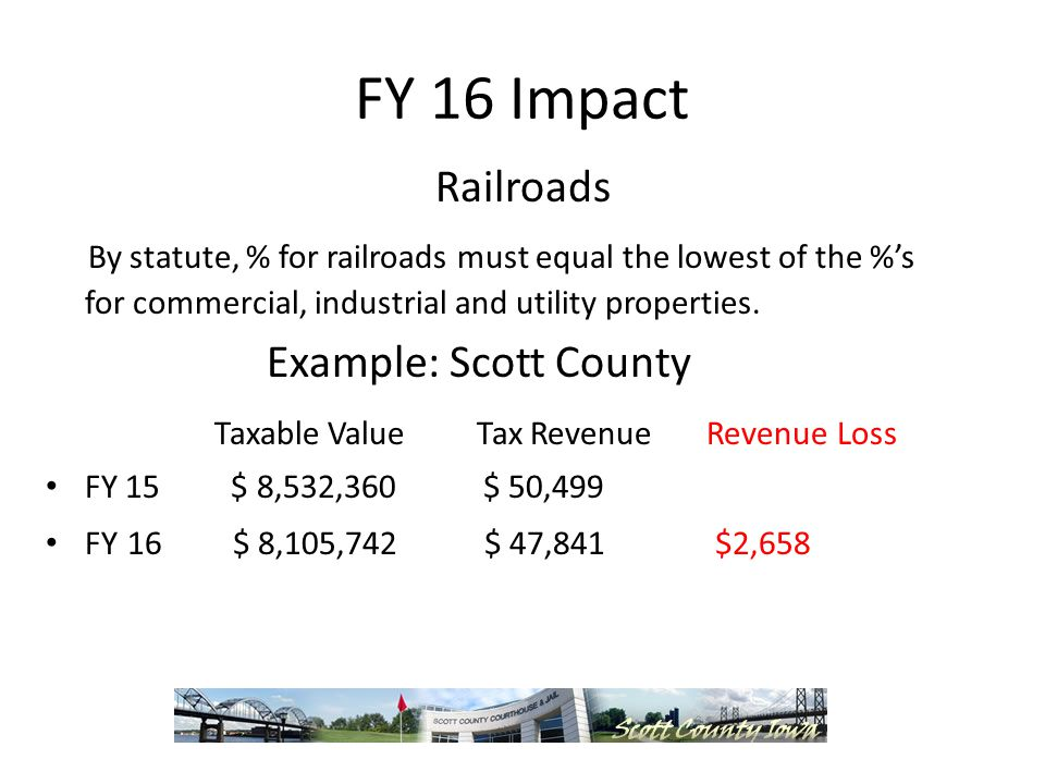 FY 16 Impact Railroads By statute, % for railroads must equal the lowest of the %s for commercial, industrial and utility properties.