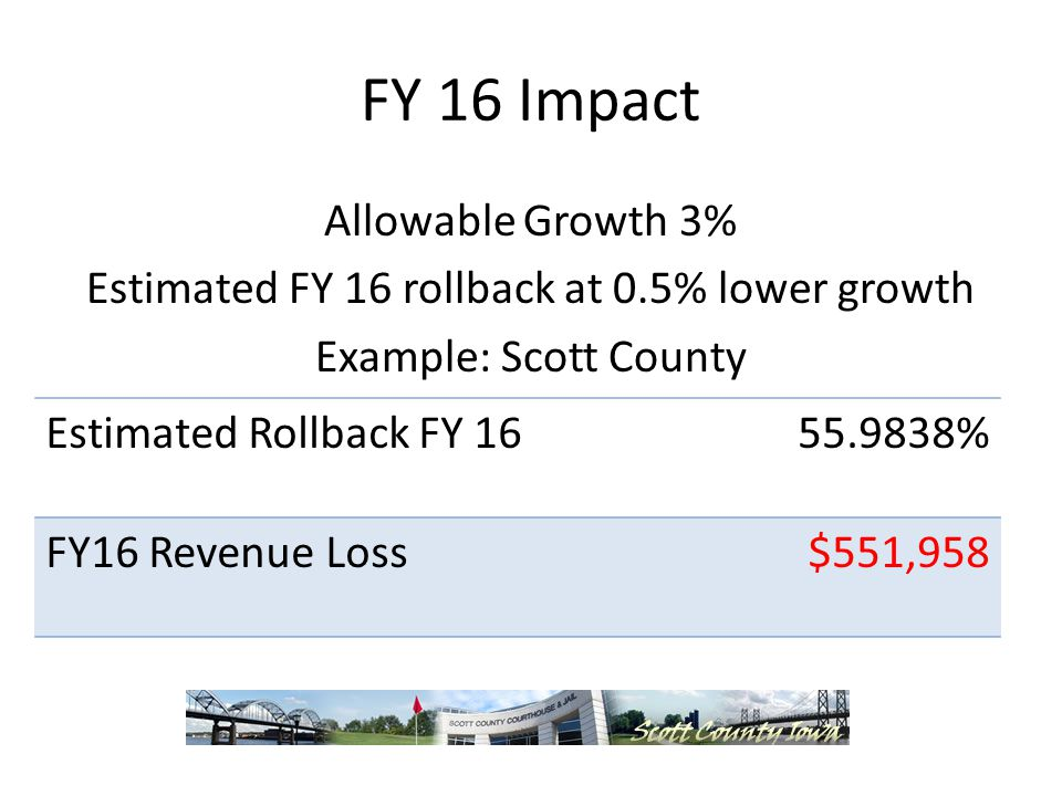 FY 16 Impact Allowable Growth 3% Estimated FY 16 rollback at 0.5% lower growth Example: Scott County Estimated Rollback FY % FY16 Revenue Loss$551,958