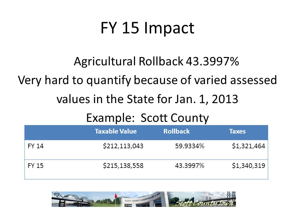 FY 15 Impact Agricultural Rollback 43.3997% Very hard to quantify because of varied assessed values in the State for Jan.