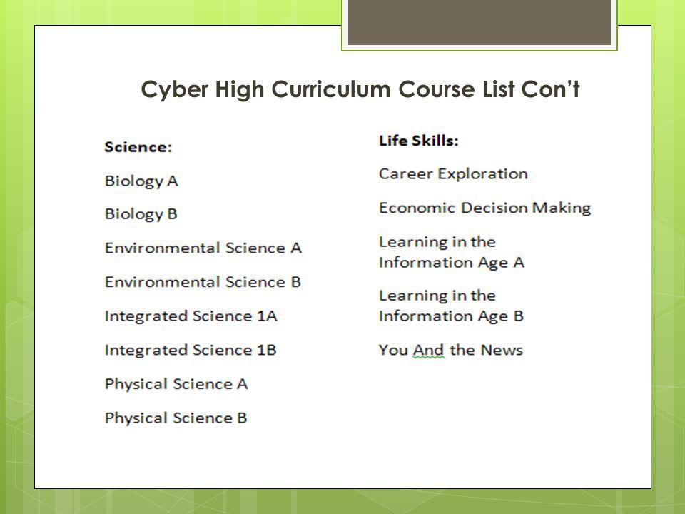 Cyber High Curriculum Course List Cont