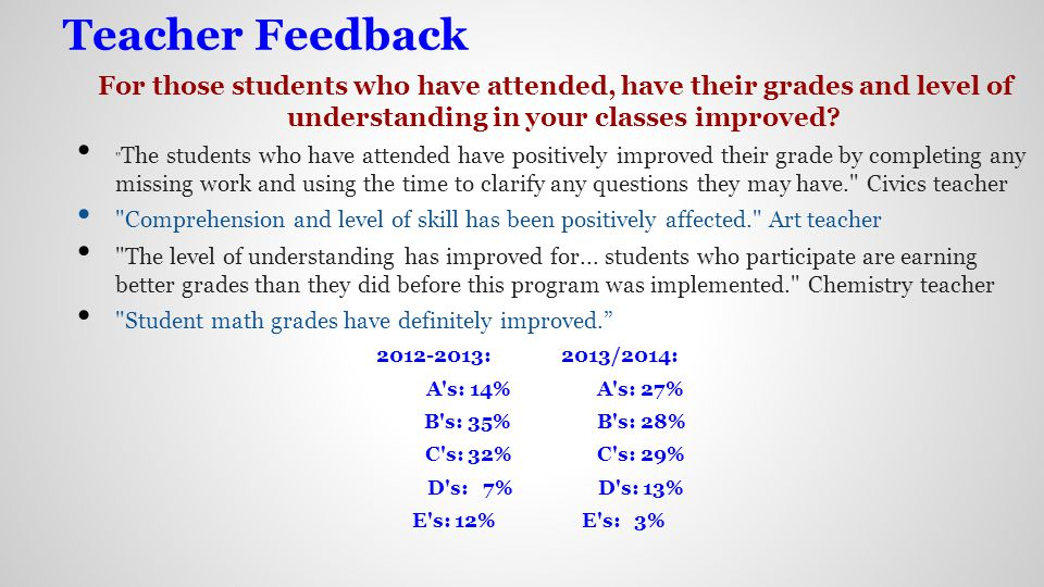 Teacher Feedback For those students who have attended, have their grades and level of understanding in your classes improved.