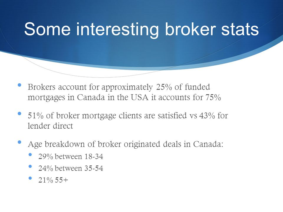 Some interesting broker stats Brokers account for approximately 25% of funded mortgages in Canada in the USA it accounts for 75% 51% of broker mortgage clients are satisfied vs 43% for lender direct Age breakdown of broker originated deals in Canada: 29% between % between % 55+