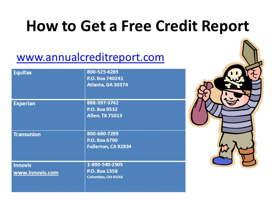 How to Get a Free Credit Report www.annualcreditreport.com Equifax 800-525-6285 P.O.