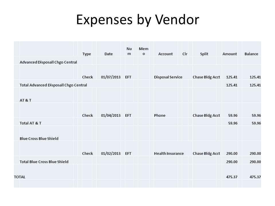 Expenses by Vendor TypeDate Nu m Mem oAccountClrSplitAmountBalance Advanced Disposall Chgo Central Check01/07/2013EFTDisposal ServiceChase Bldg Acct12