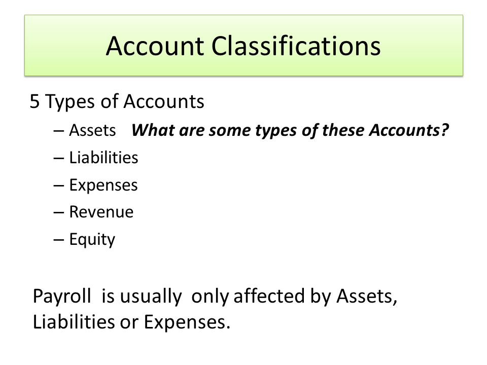 Account Classifications 5 Types of Accounts – Assets What are some types of these Accounts.
