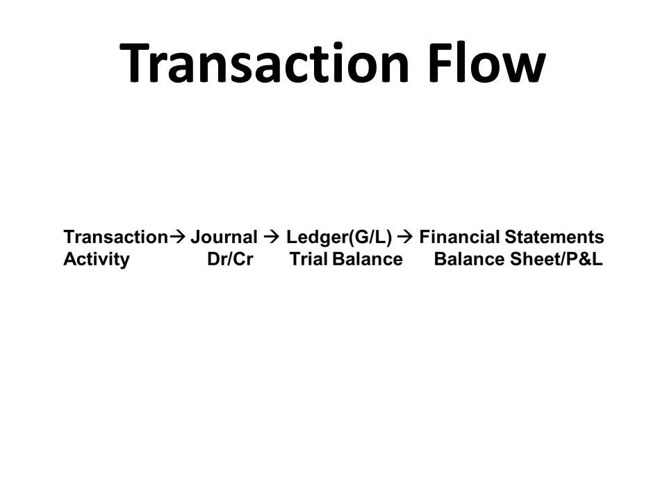 Transaction Flow