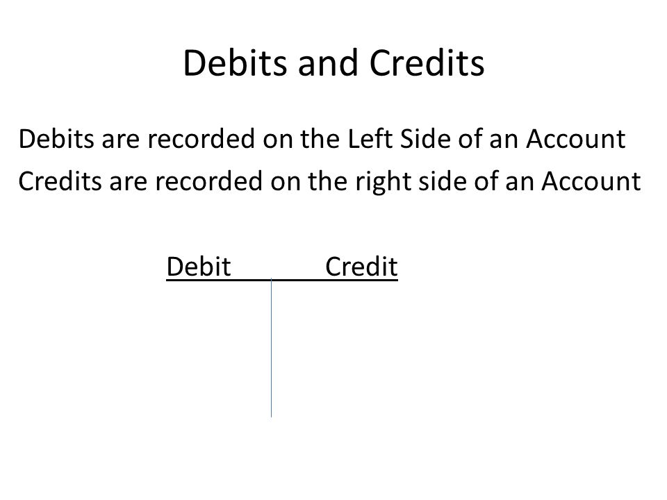 Debits and Credits Debits are recorded on the Left Side of an Account Credits are recorded on the right side of an Account Debit Credit